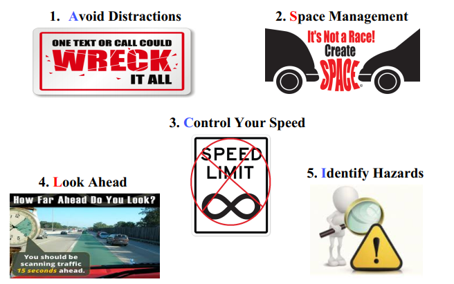 These Defensive Driving Keys to Preventing Accidents are: Avoid Distractions, Space Management, Control Speed, Look Ahead, and Identify Hazards.